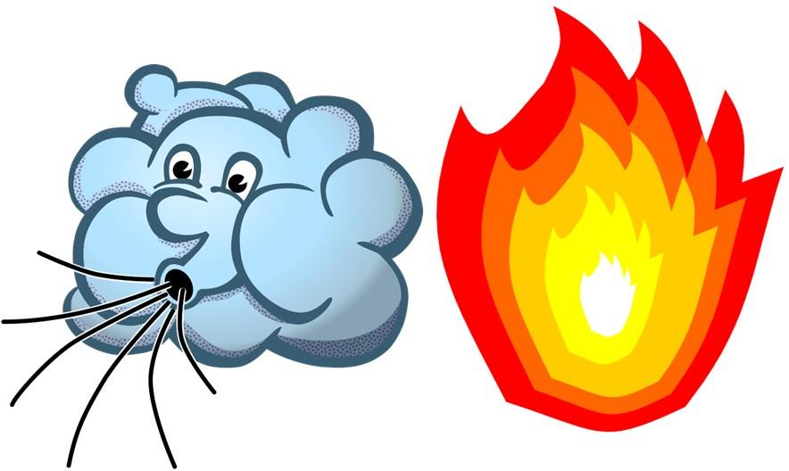 Sturm und Feuerzungen